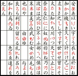 таблица хироганы