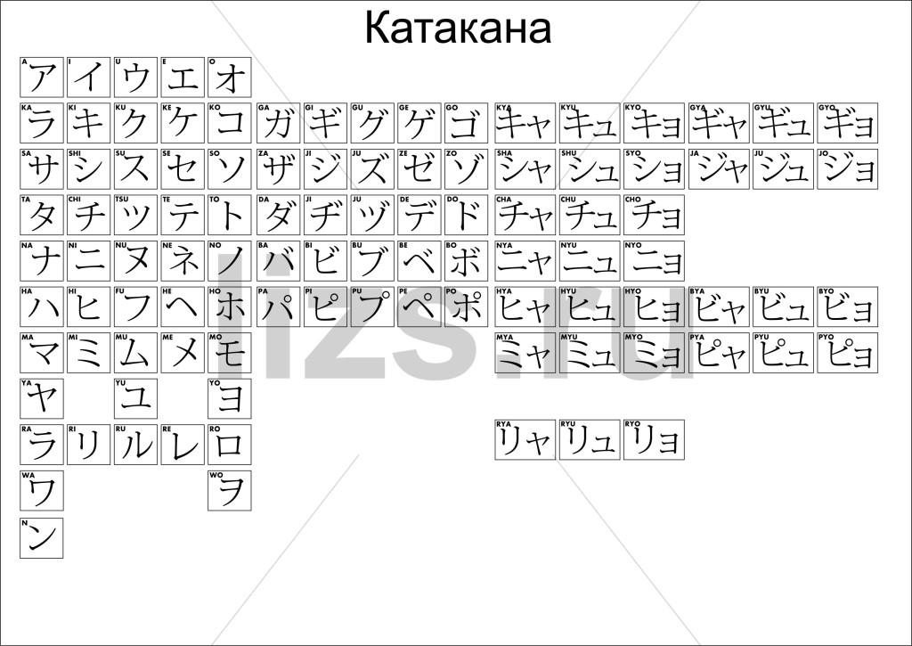 Азбука катакана